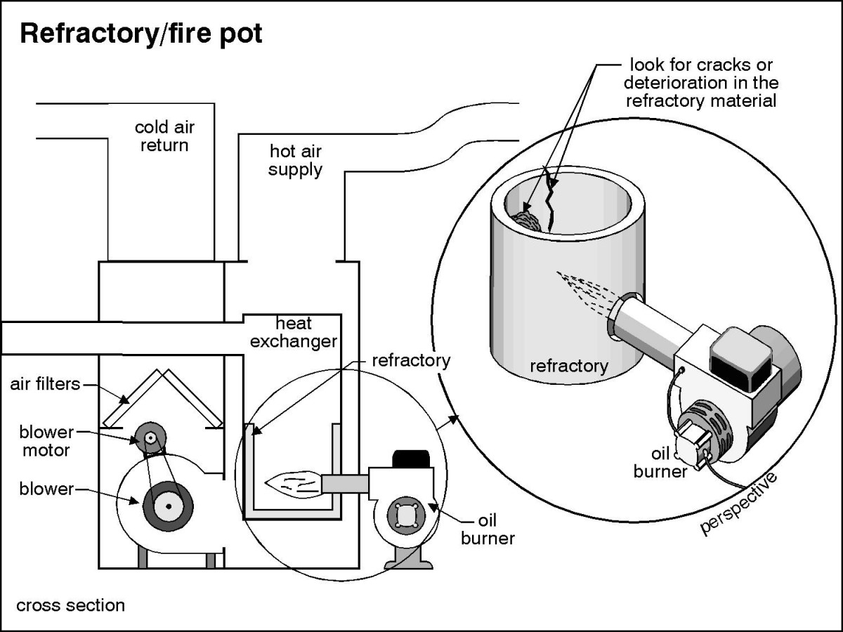 Wiring Diagram For Beckett Burner
