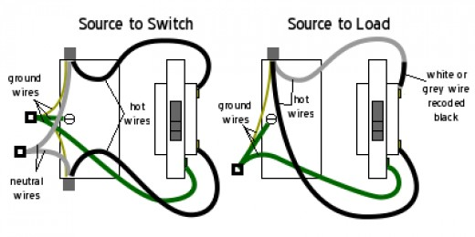 wiring diagram for single pole switch to light wiring diagram pole switch wiring diagram single diagrams