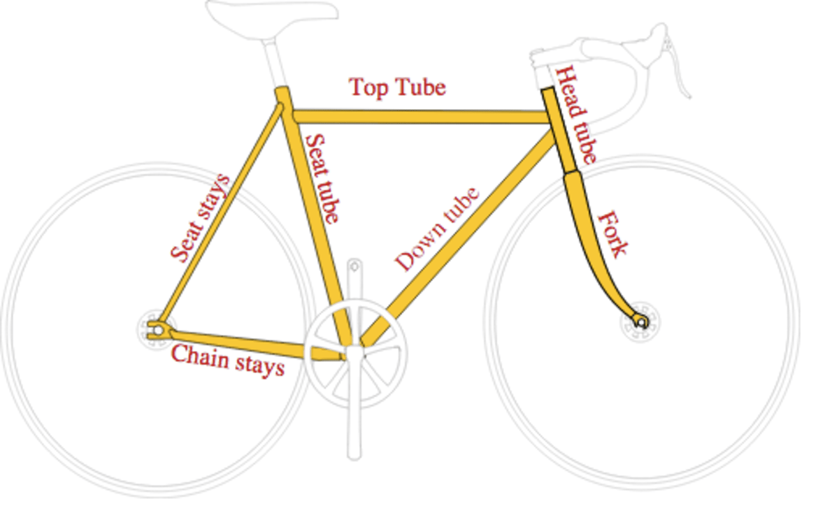Sizing And Choosing A Touring Bicycle