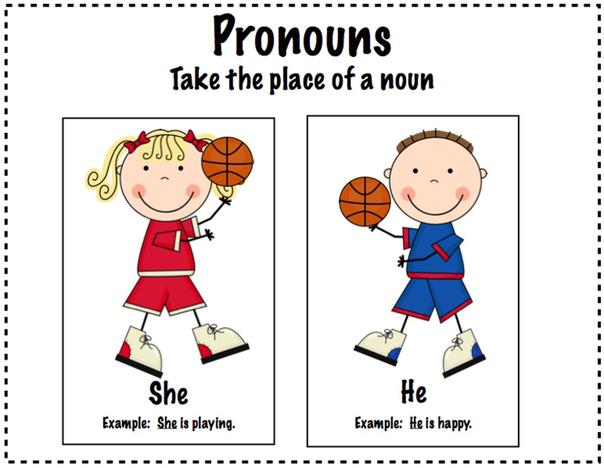 Teacher S Guide To Pronouns
