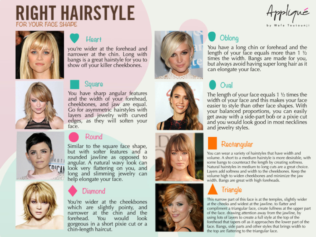 Finding The Right Hairstyle To Suit Your Face Shape Hubpages