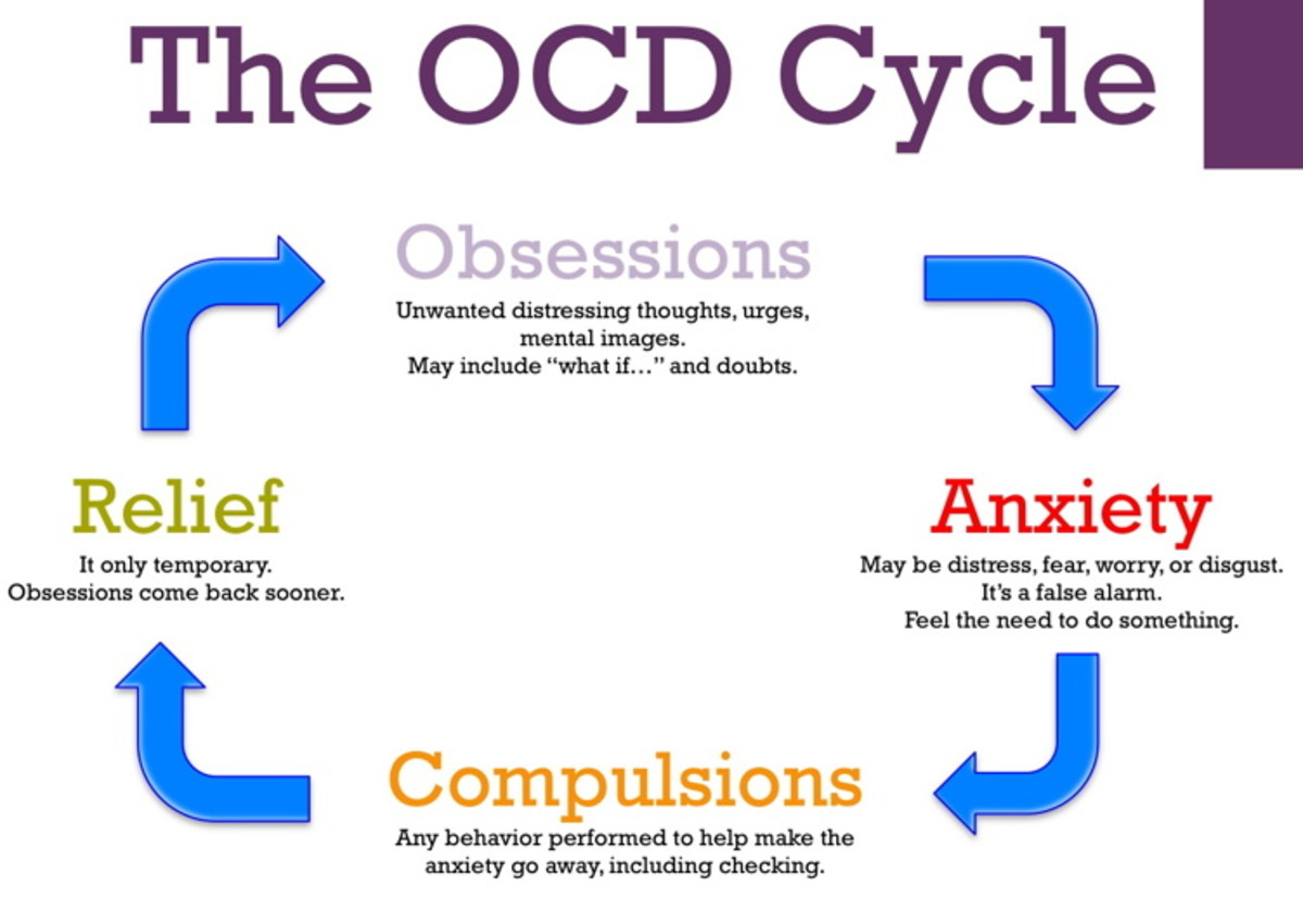 10 Tips That Help Me Live With Ocd