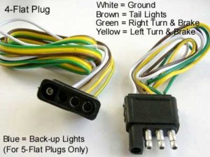 Tips for Installing 4Pin Trailer Wiring | AxleAddict