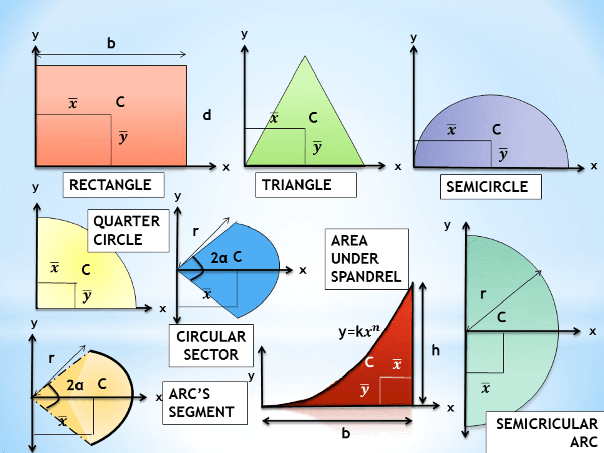 Worksheet Surface Area Simple