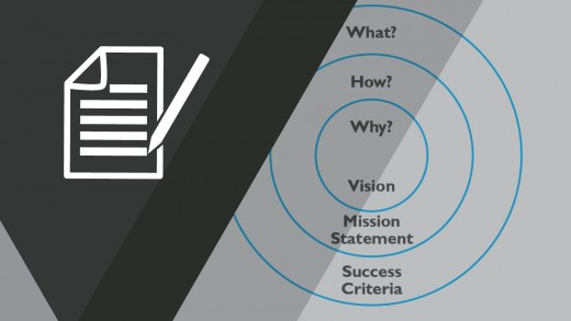 Essential Contents of Project Charter