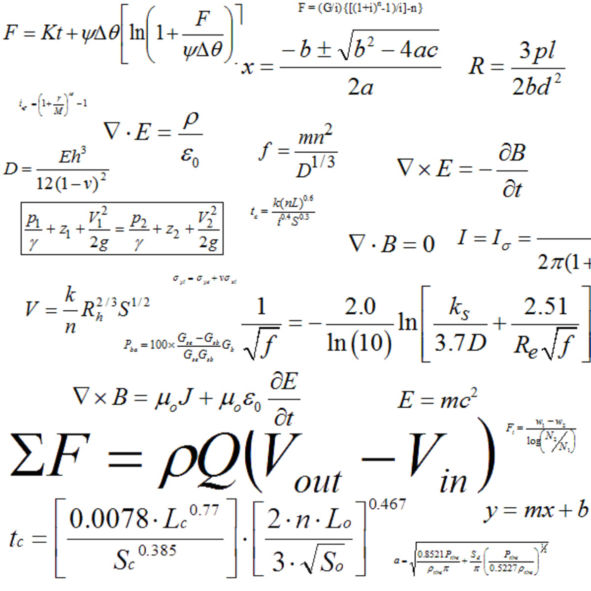 Practical Applications Of Mathematics In Everyday Life