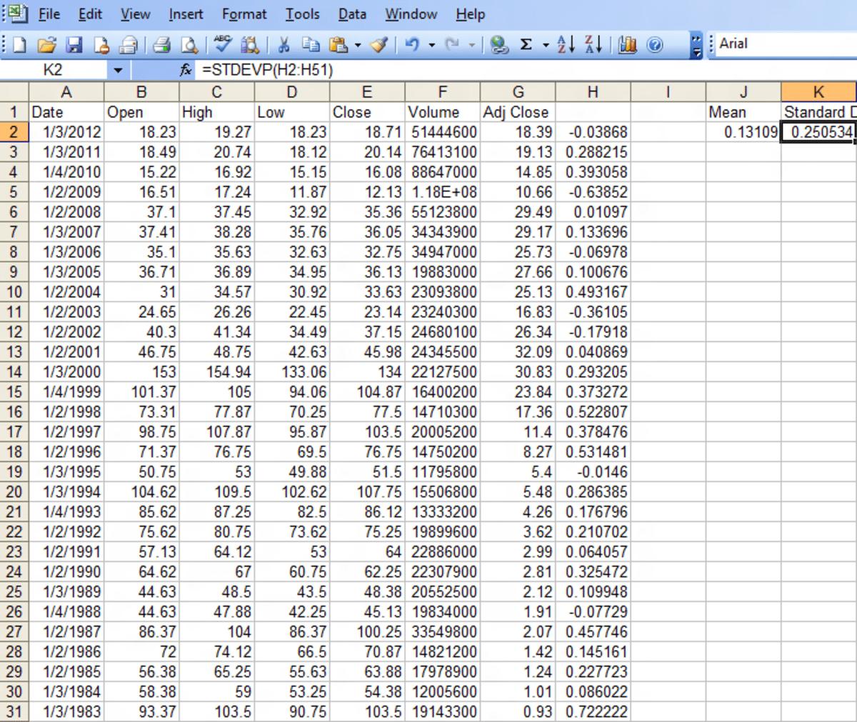 Microsoft Excel Standard Deviation Stdev Vs Stdevp