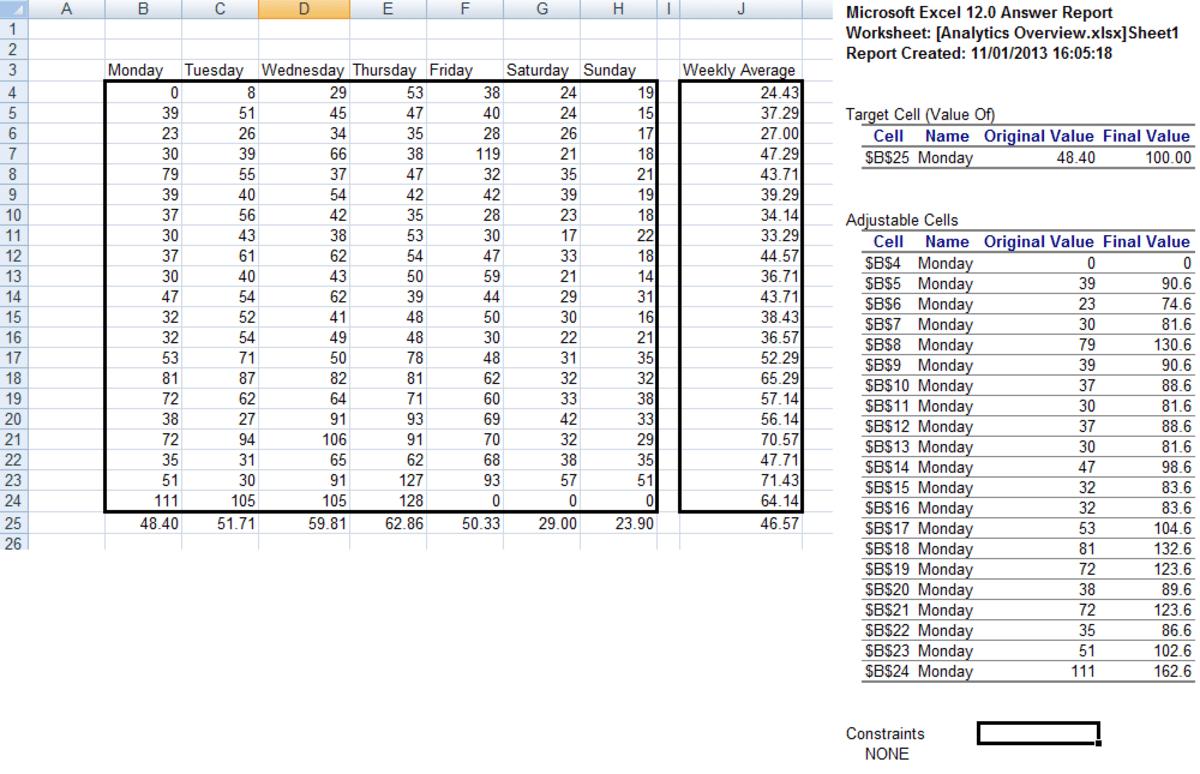 Unhide Worksheet Excel Greyed Out