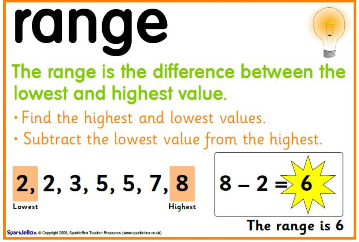 Maths Help Mean Medium Mode And Range