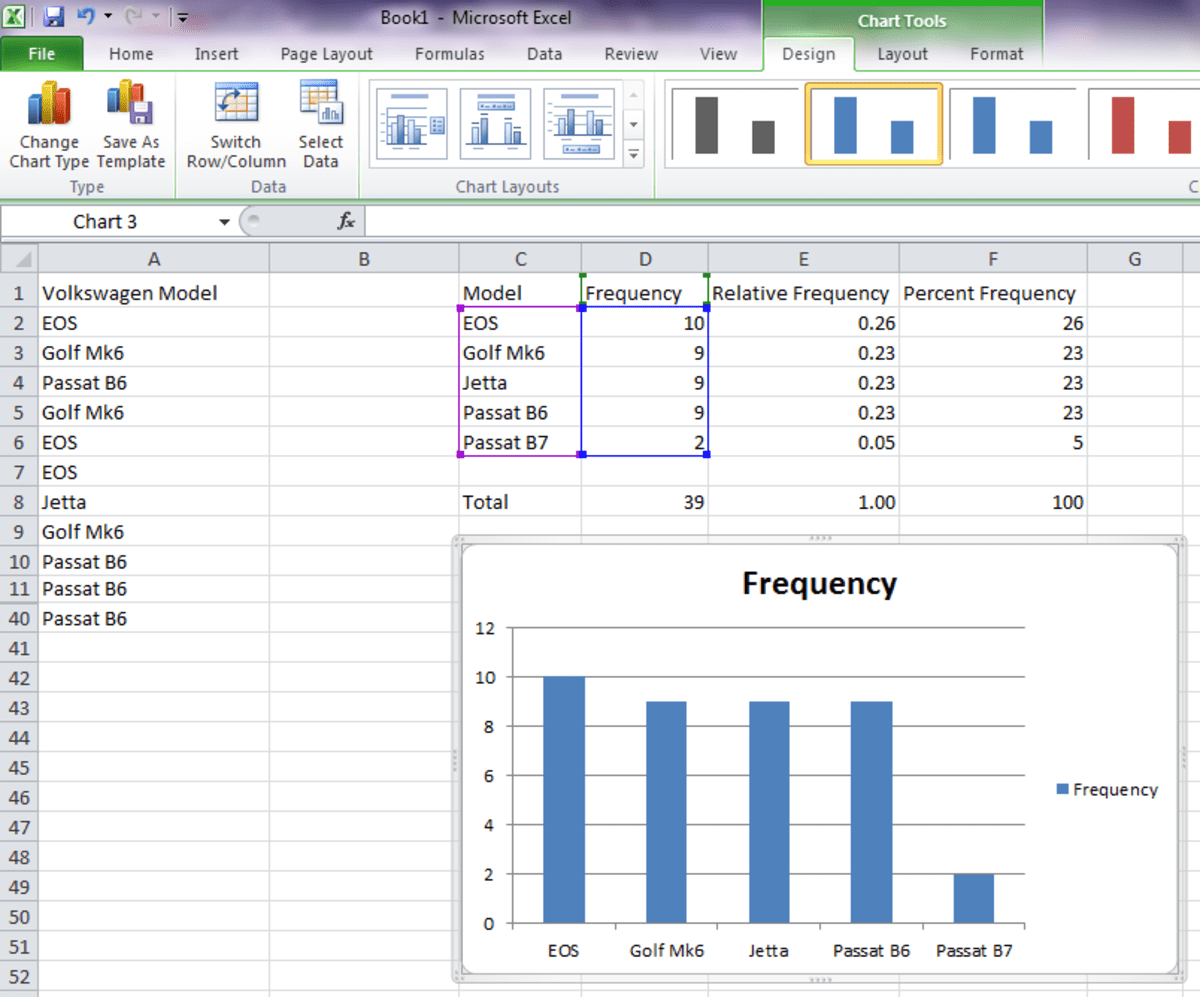 Using Excel Countif Function In Frequency Distribution