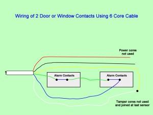 How Do I Fix My Burglar Alarm? — Top Tips | Dengarden