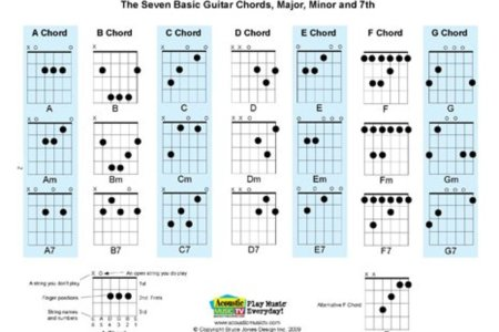 ukulele chords b minor » Path Decorations Pictures | Full Path ...