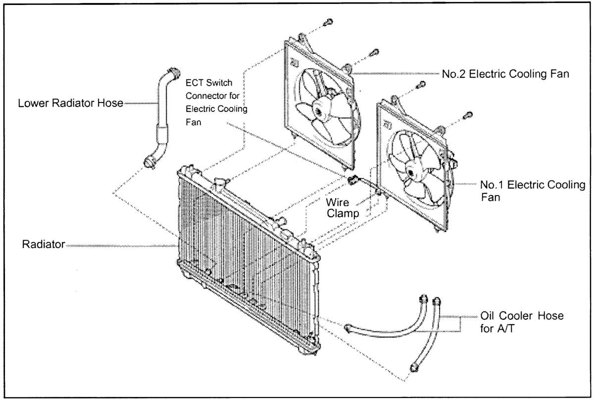Diy Toyota Camry Radiator Replacement