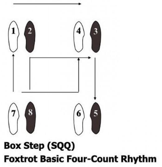 how to do the waltz box step  brainstudy.info