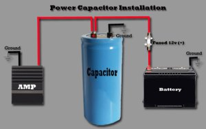 Why Car Audio Capacitors Don't Work | AxleAddict