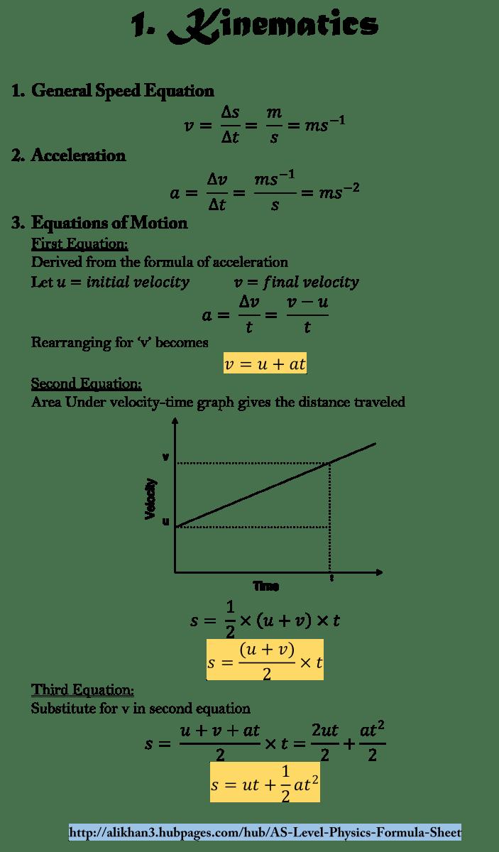 A Level Physics Waves Equations