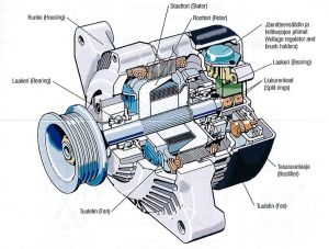 Troubleshooting Alternator and Charging System Problems   AxleAddict