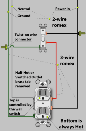 An Electrician Explains How to Wire a Switched (HalfHot