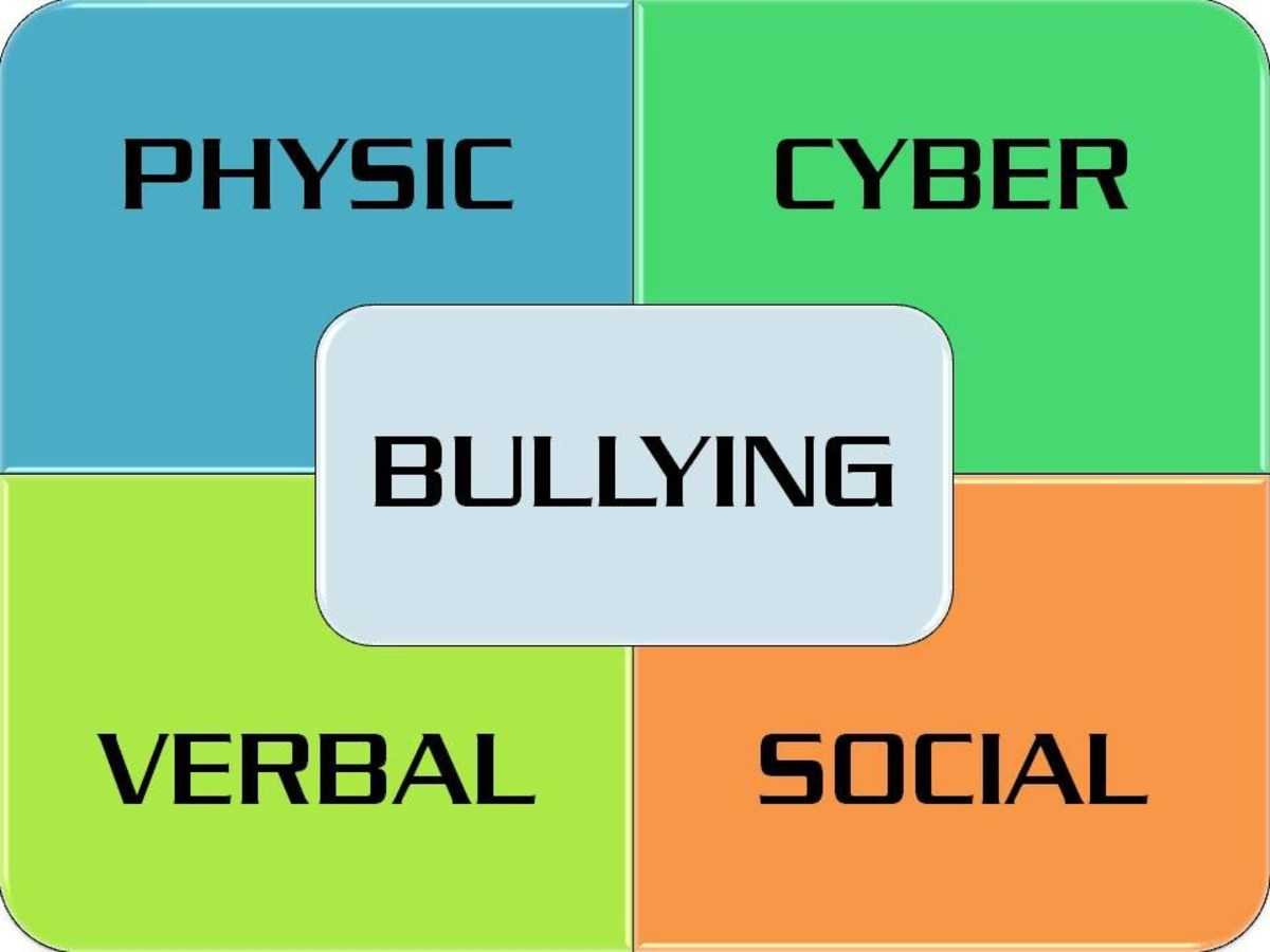 The 4 Types Of Bullying