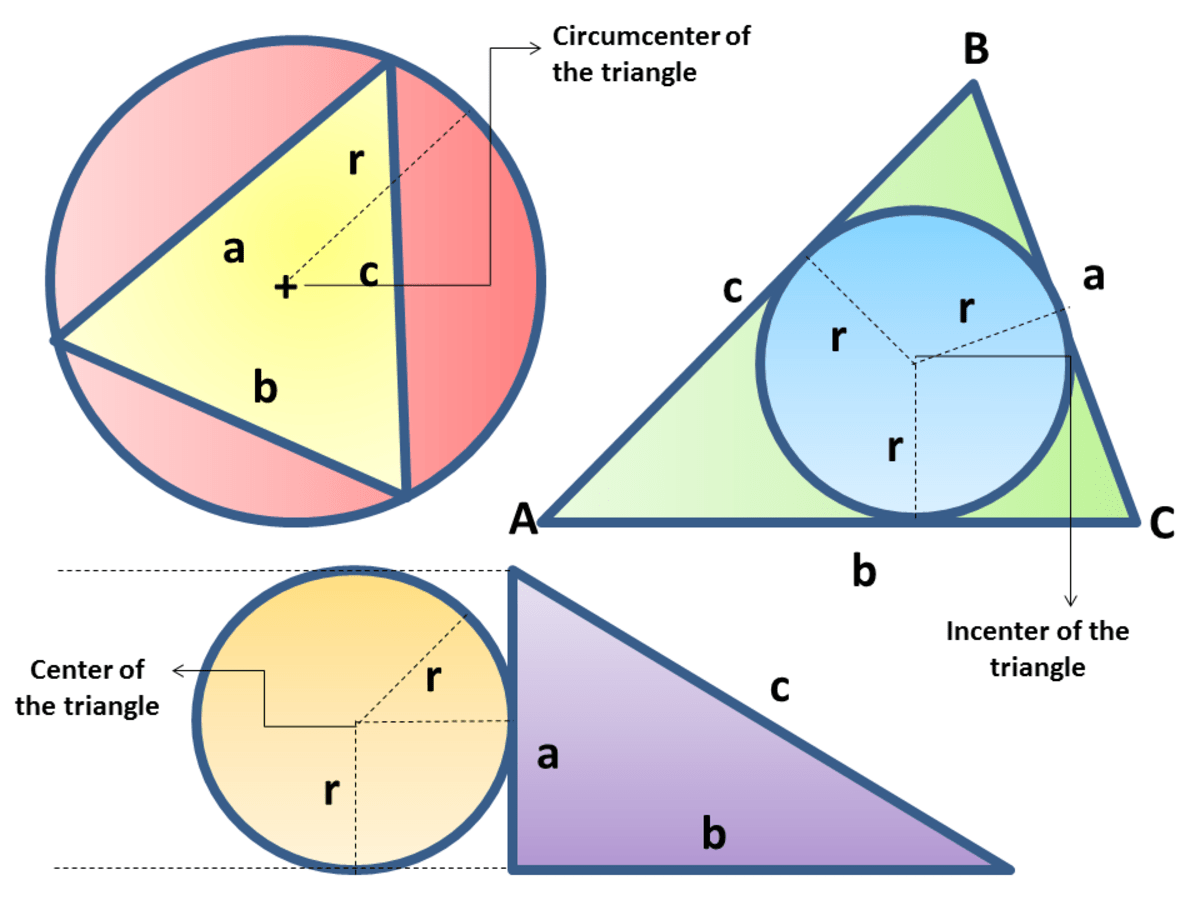Calculator Techniques For Circles And Triangles In Plane
