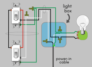 How to Wire a 3Way Switch: Wiring Diagram | Dengarden