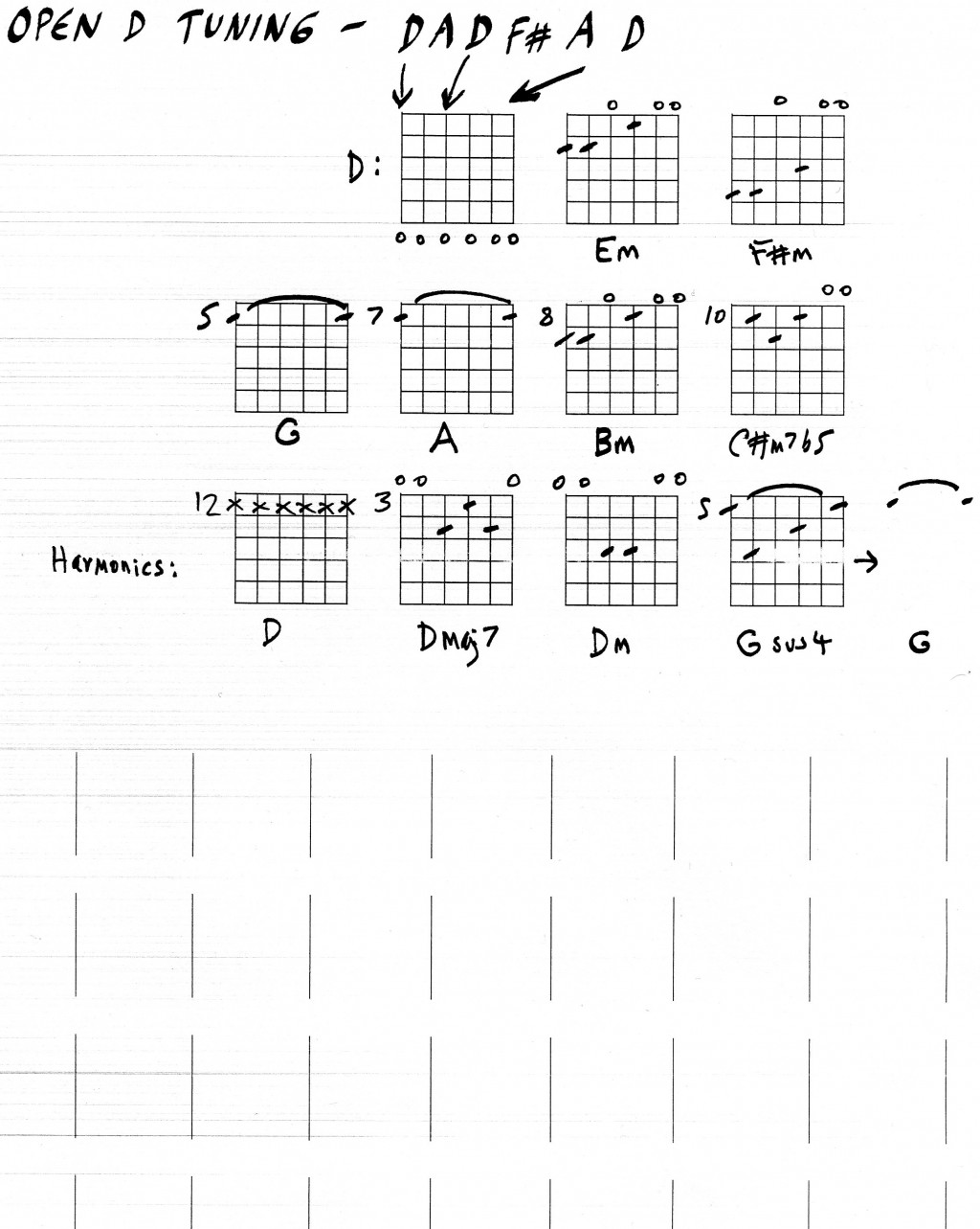 Guitar Chords Open D Tuning