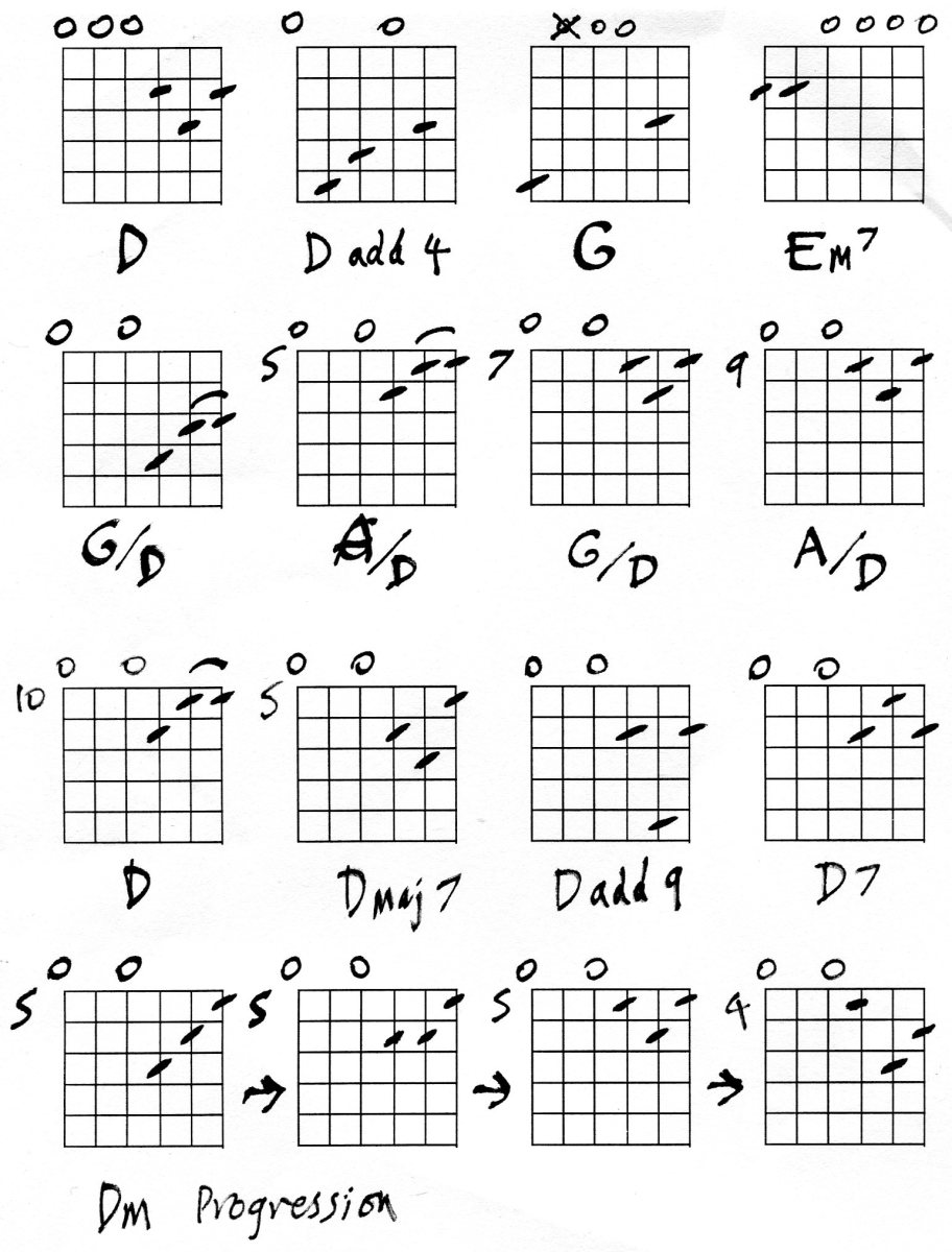 Guitar Lesson Guitar Chords In Drop D Open C And Open G