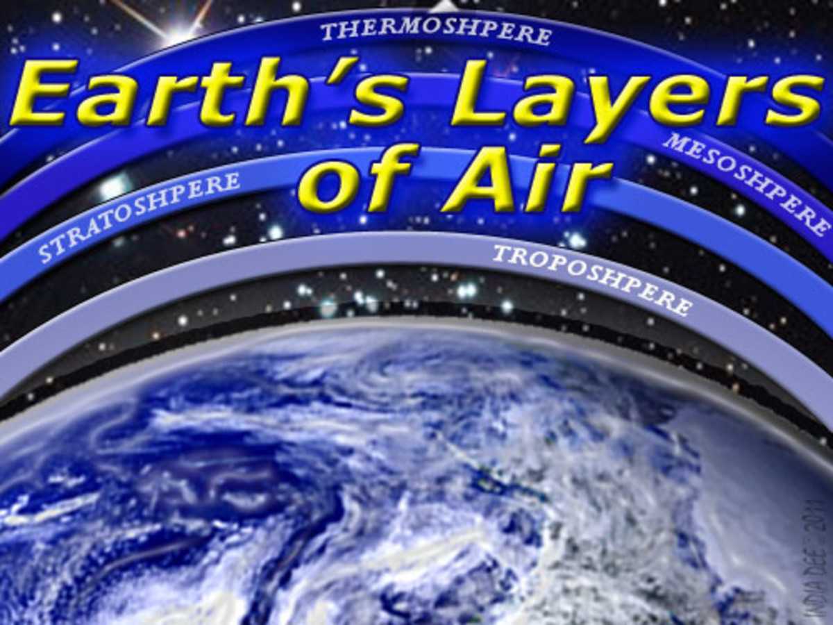 Earth S Atmosphere Layers For Kids