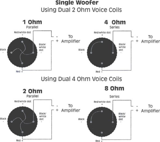 dvc wiring diagram wiring diagrams subwoofer wiring diagrams two 1 ohm dual voice coil dvc speakers