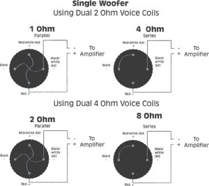 How to wire a subwoofer | HubPages