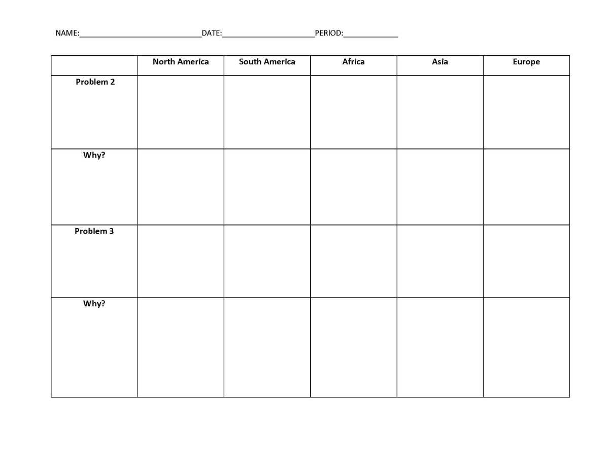 Introduction To Contemporary World Problems Worksheets For