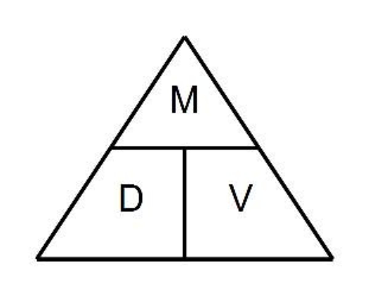 The Density Mass And Volume Magic Triangle How To