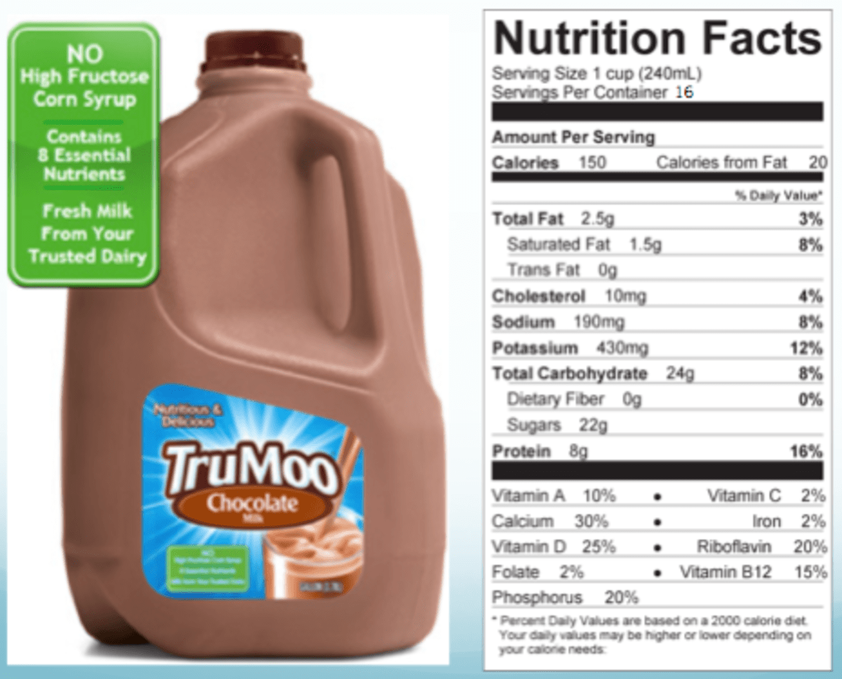 How To Read And Interpret Nutrition Labels