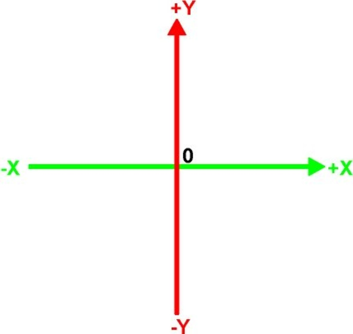 How To Draw Four Dimensional Figures