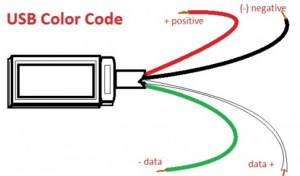 USB wiring and color code | hubpages