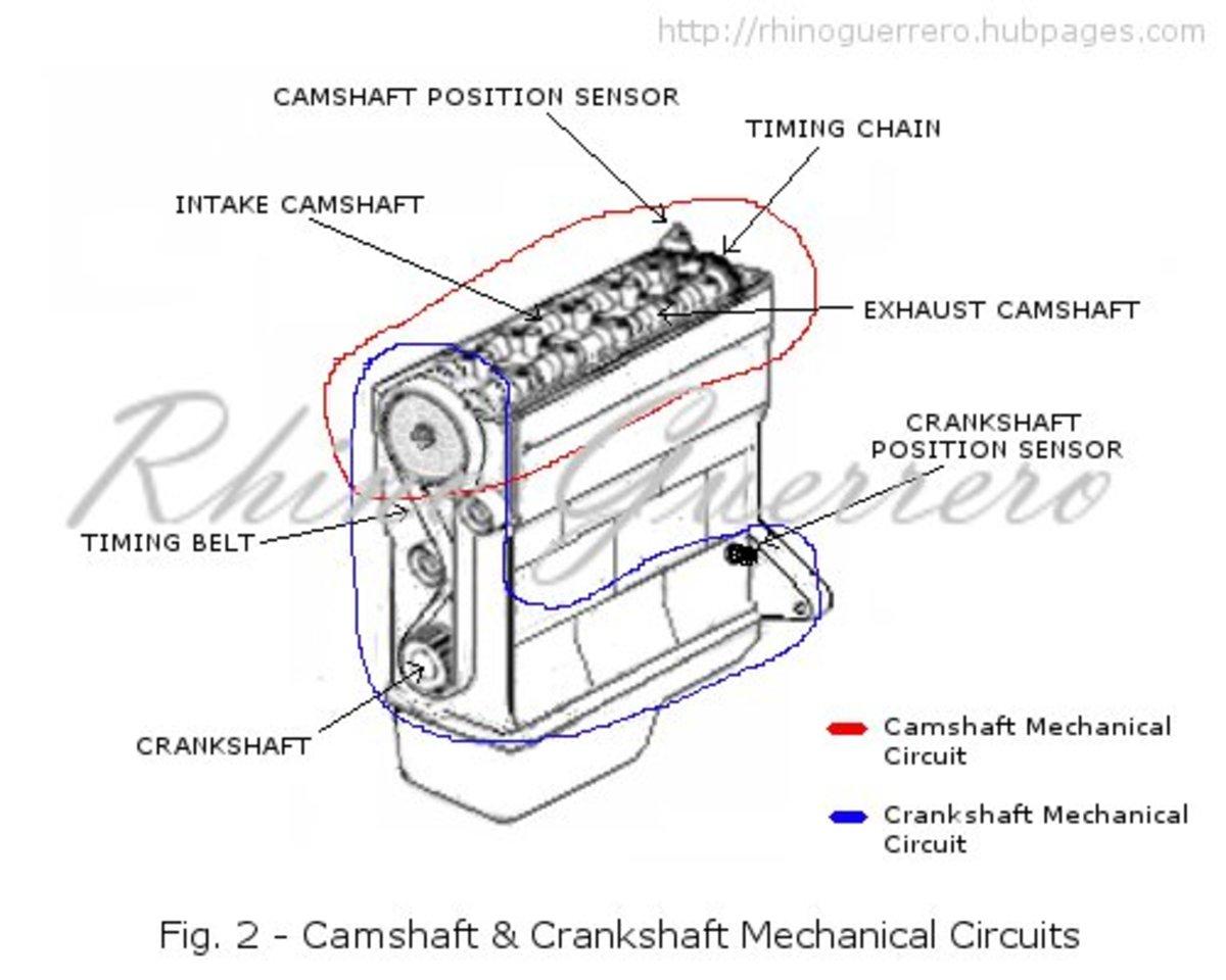 Dtc P Camshaft Position Sensor Circuit Malfuction