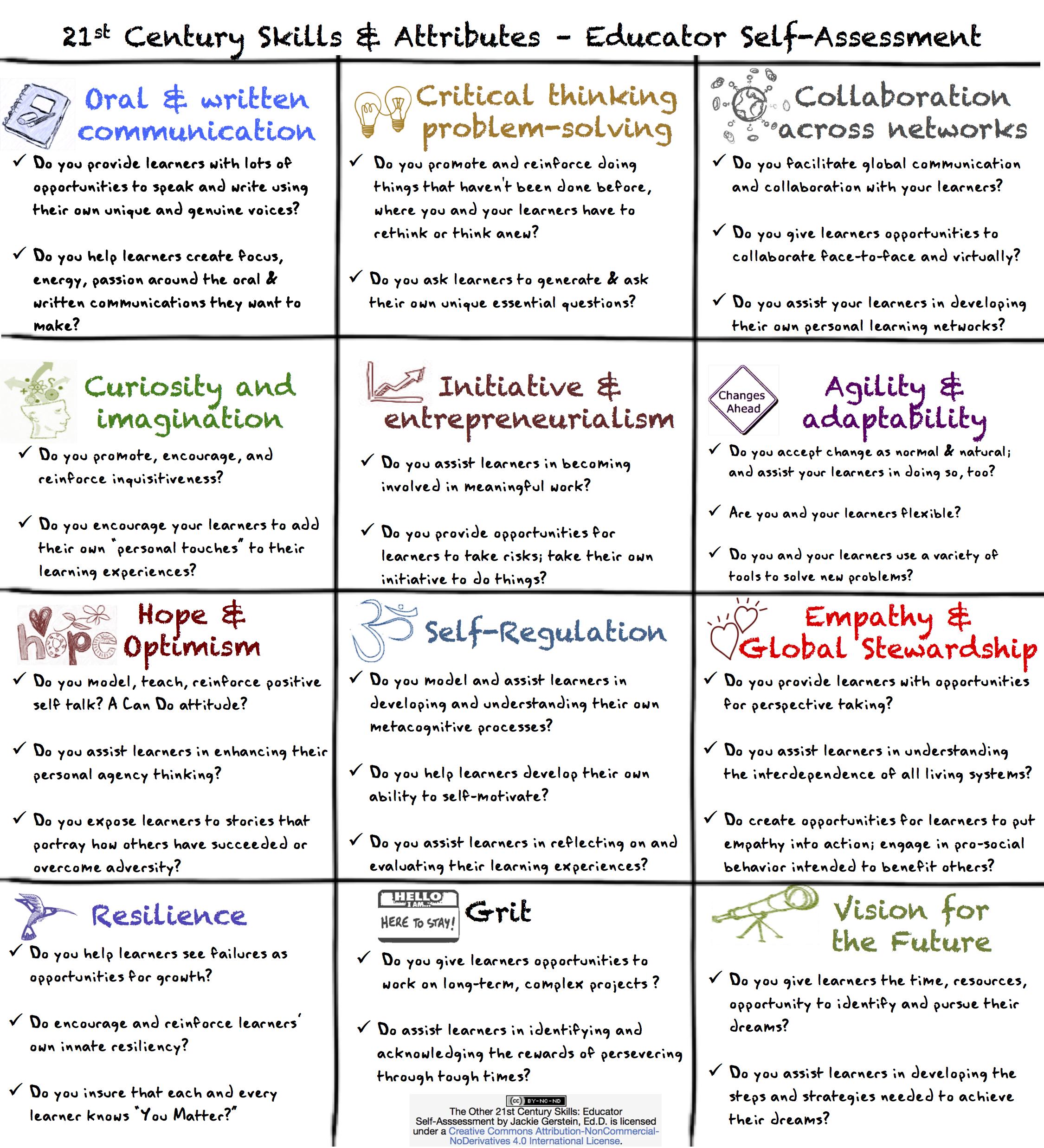 The Other 21st Century Skills Educator Self Assessment