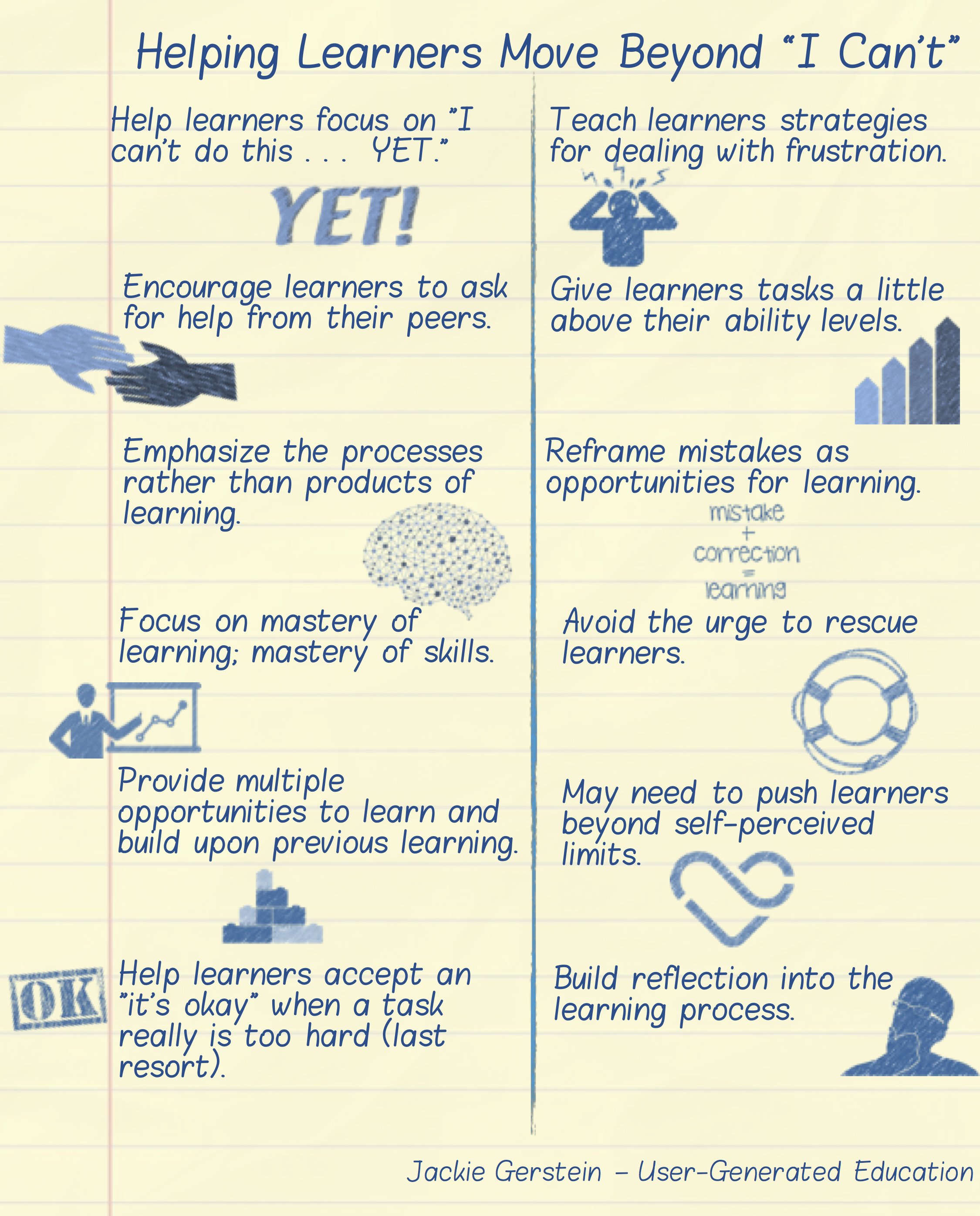 Helping Learners Move Beyond I Can T Do This