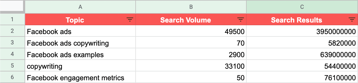 search volume and amount of search results in your Content Calendar Master Sheet