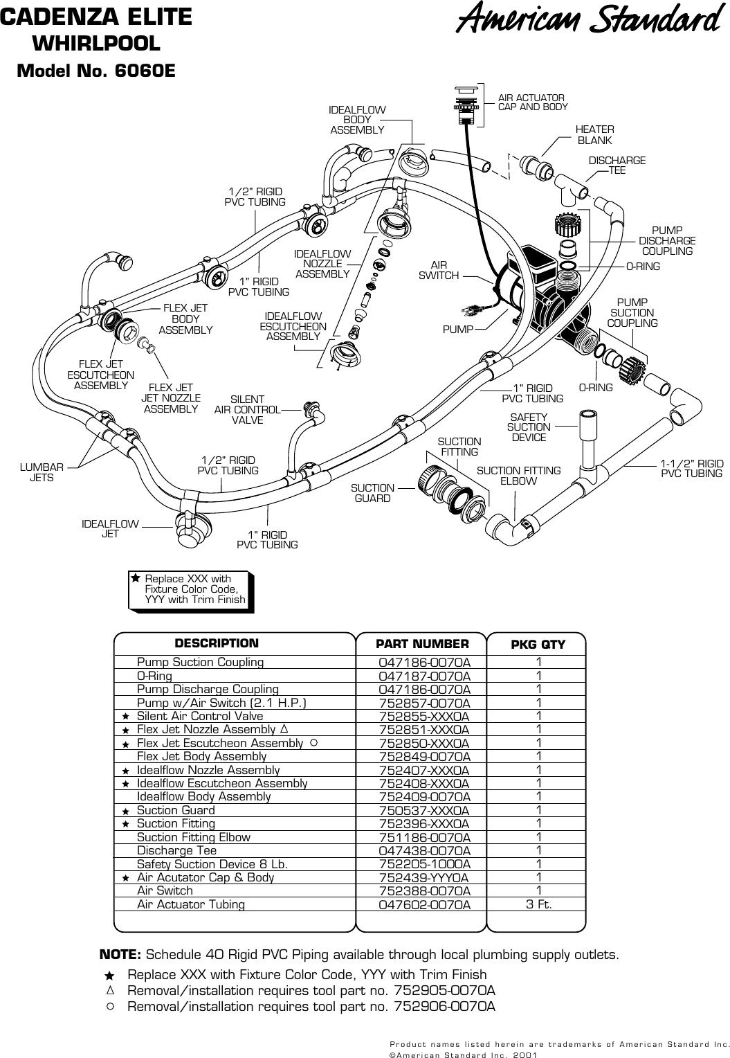 American Standard Cadenza Elite E Users Manual E R P