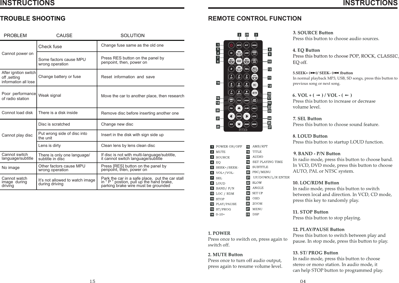 Bos Car Stereo Wiring Harnes Radio