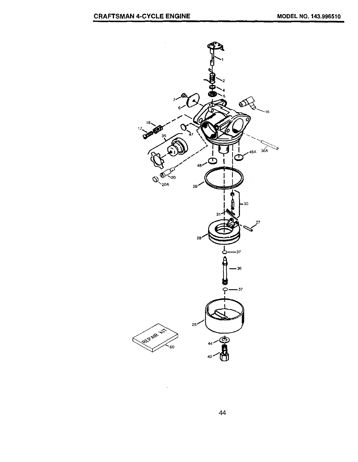 Craftsman 917 Users Manual