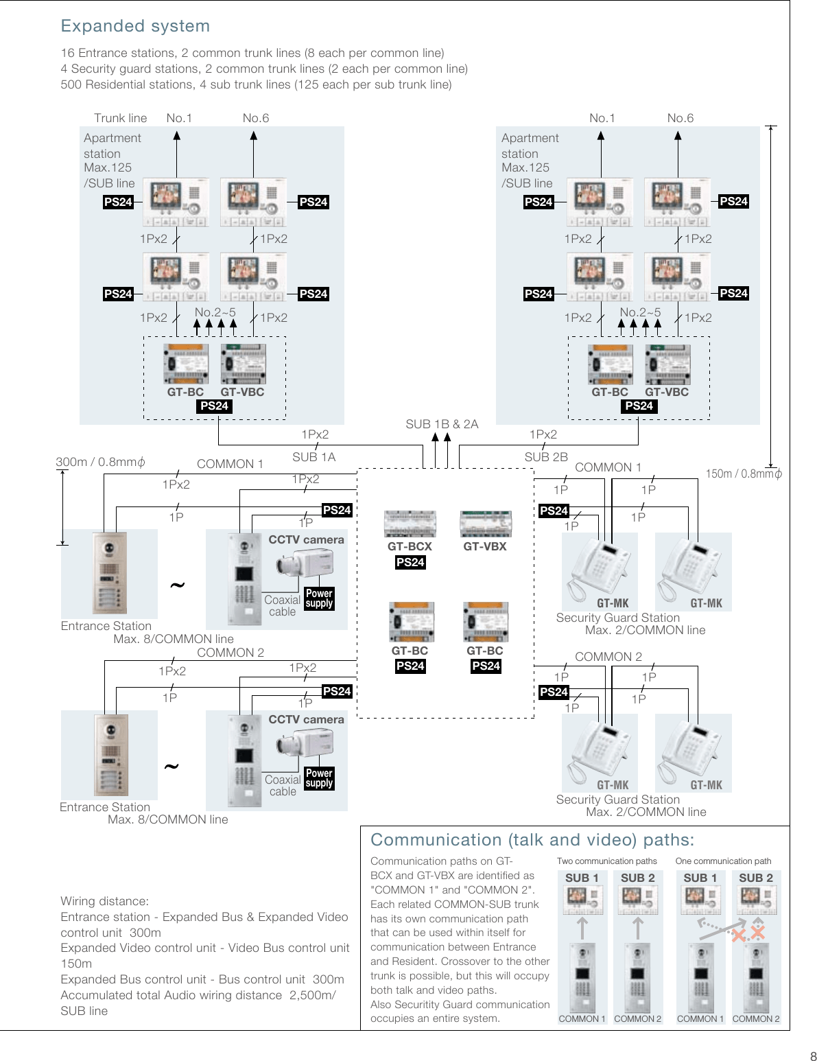 Wiring Diagram Securityguard 2