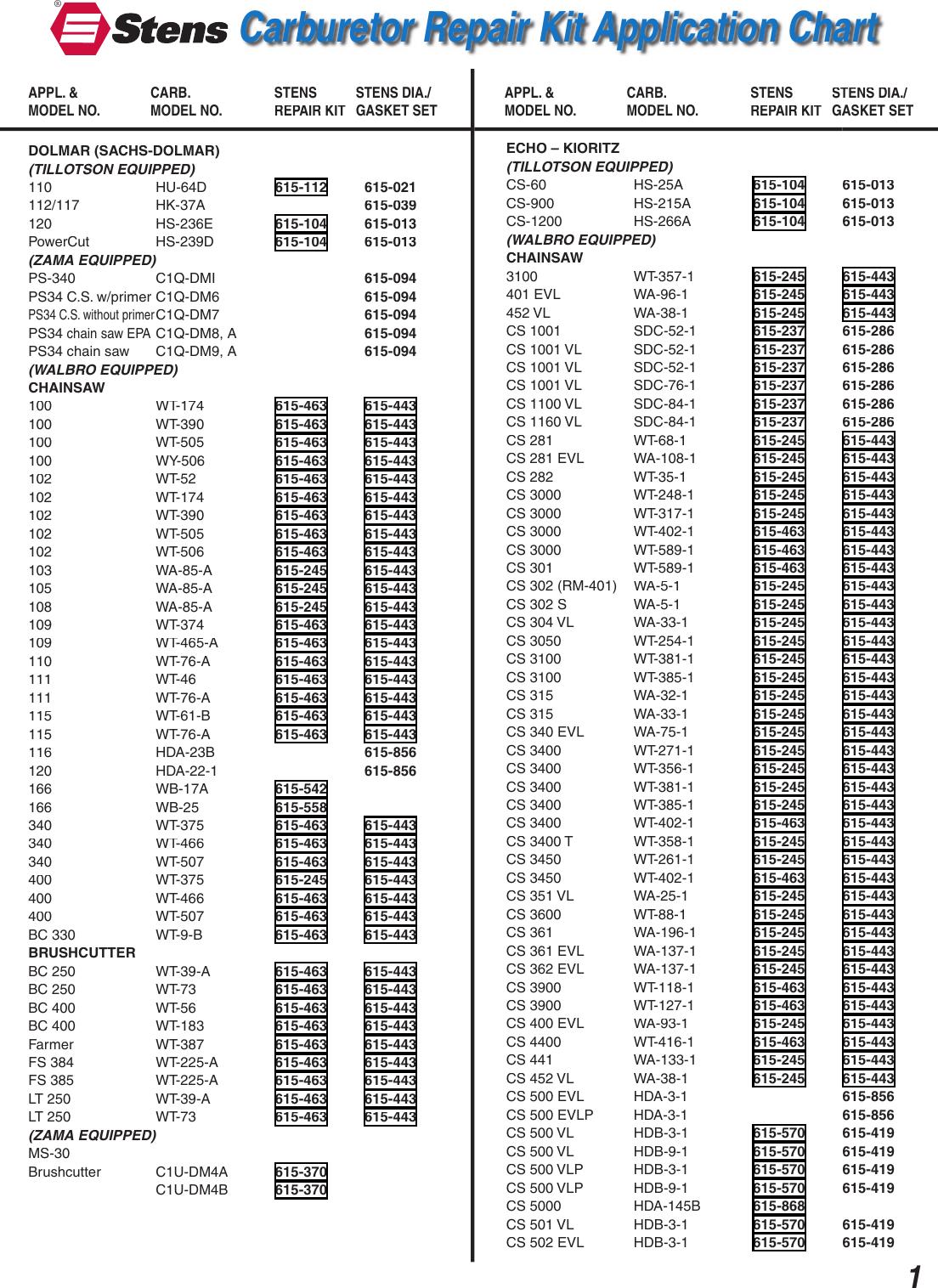 Sachs Dolmar 109 Parts Manual