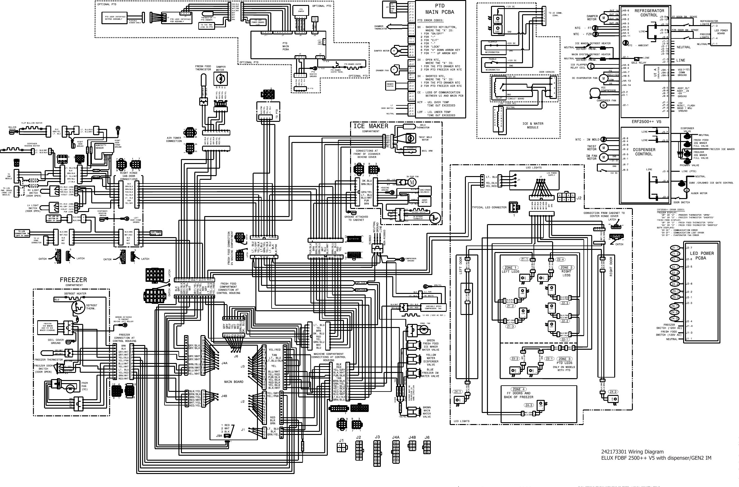 Electrolux Counter Depth French Door Refrigerator With Iq Touch Controls Ei23bc65ks Wiring Diagram