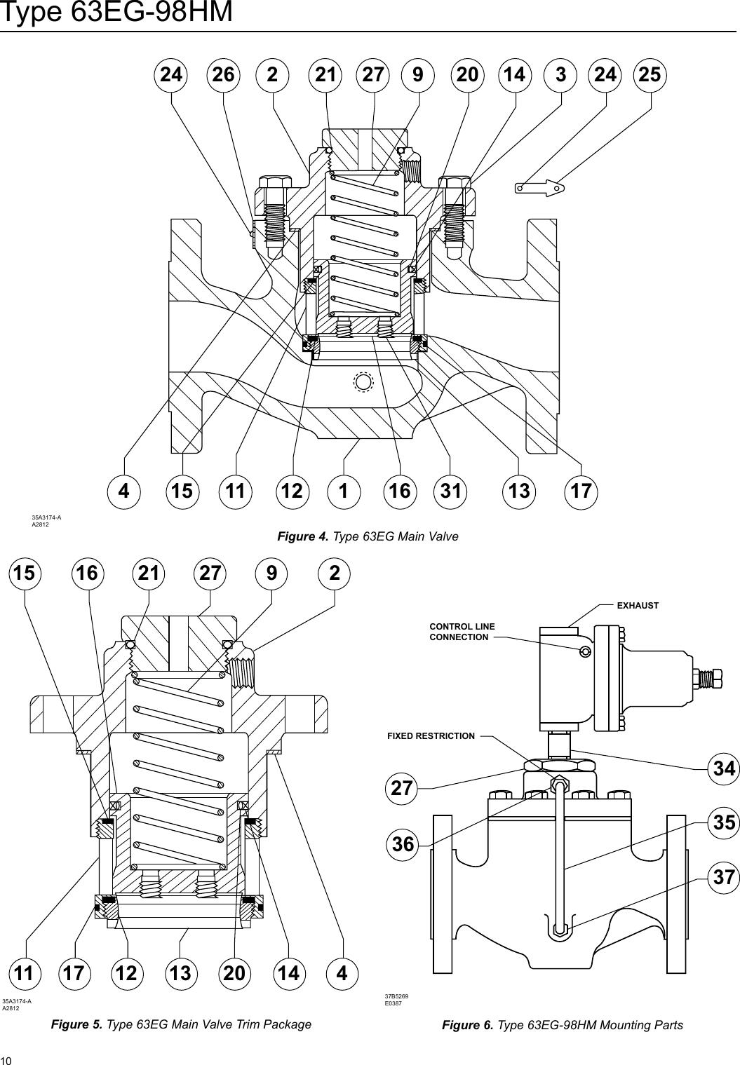 Emerson Type 63eg 98hm Pilot Operated Relief Valve Or Backpressure Regulator Instruction Manual