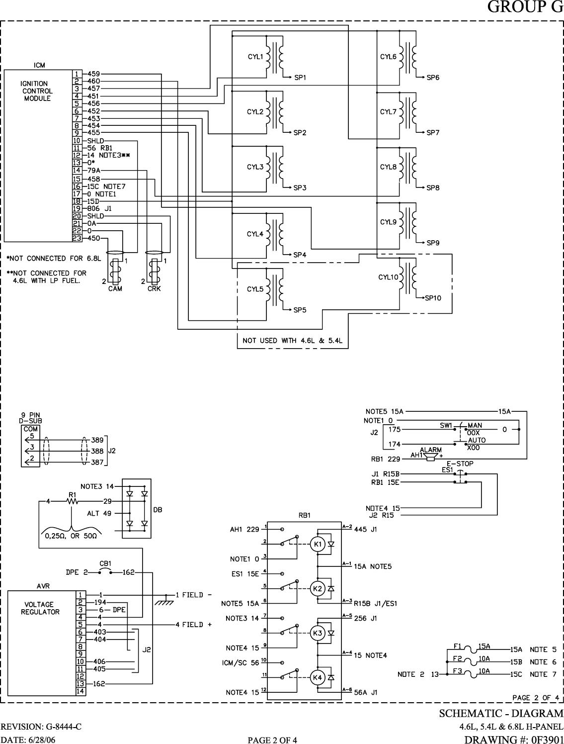 Standby generator sets