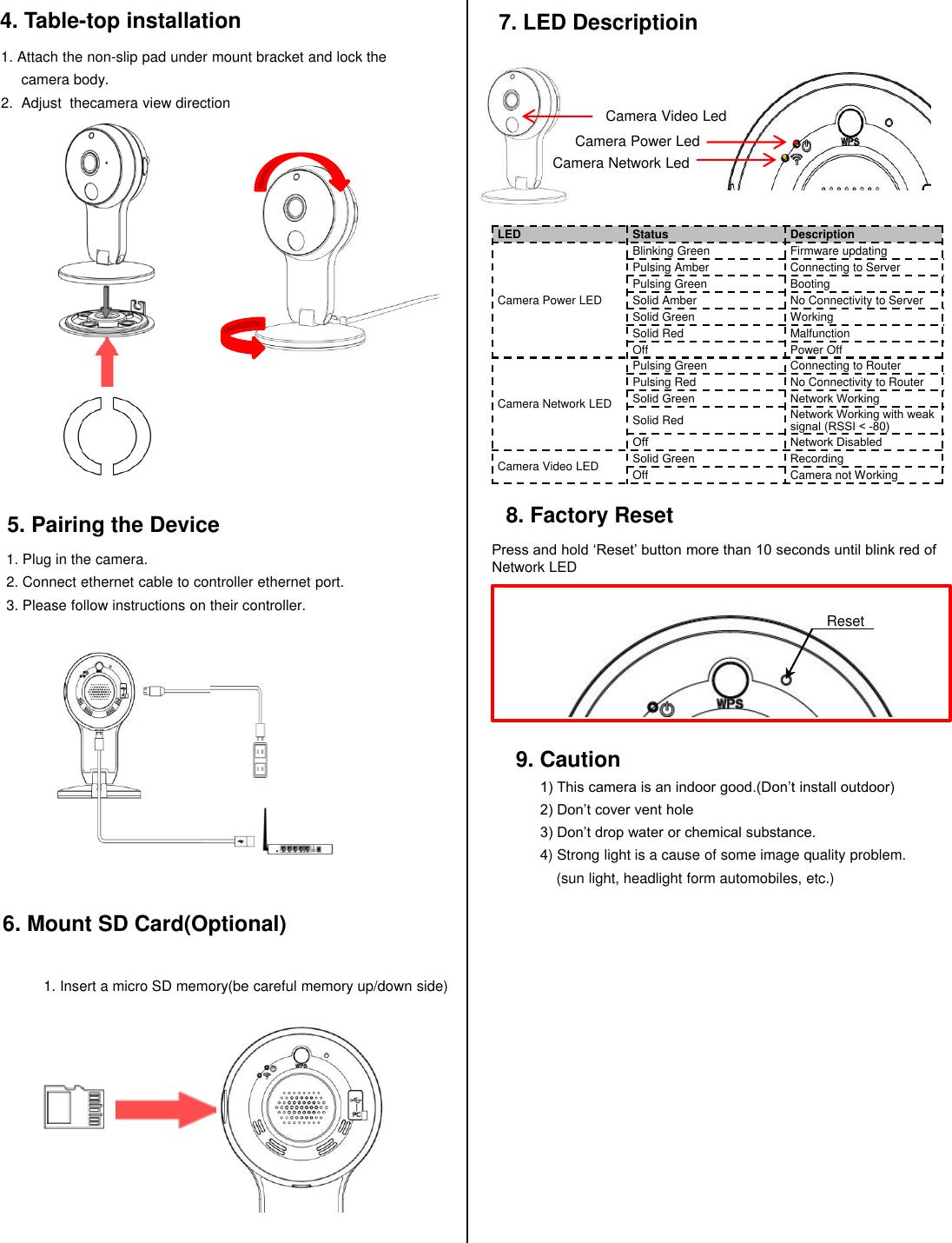 Lg Innotek Rntdst01a Ip Camera User Manual