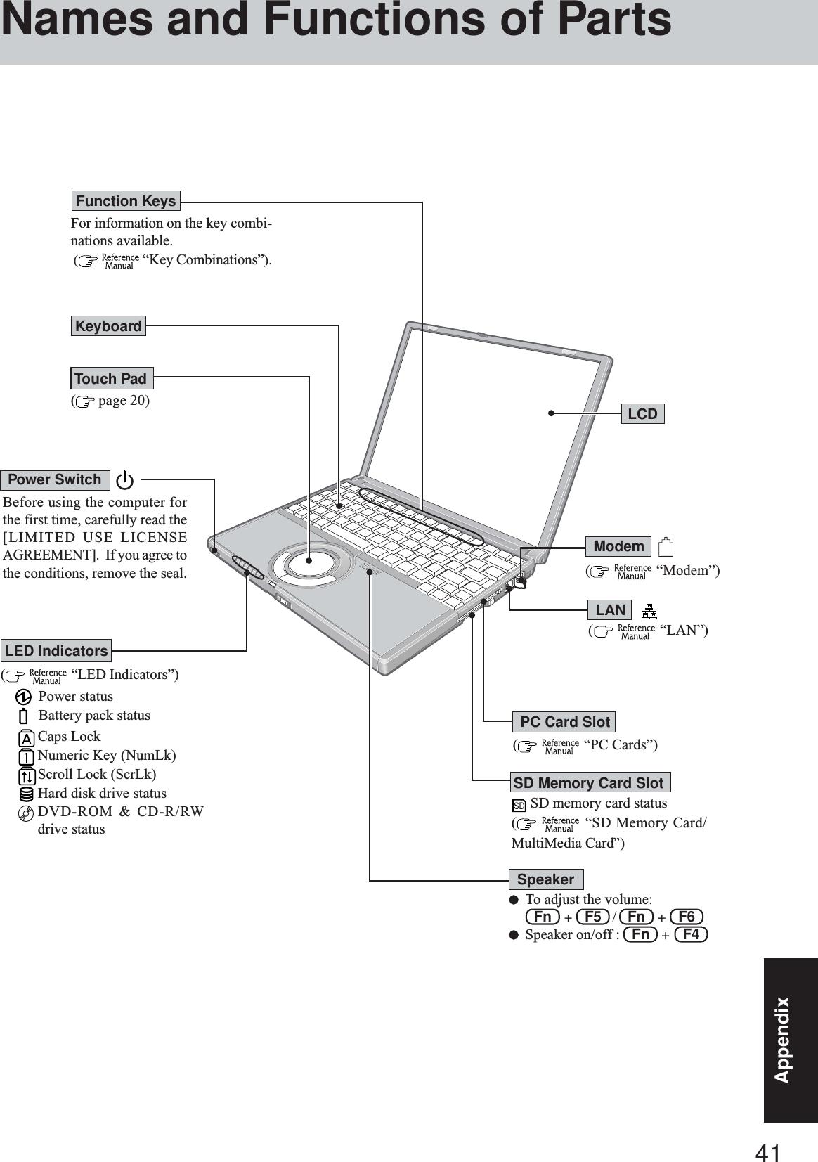 Panasonic Of North America 9tgcf W22 Panasonic Toughbook W