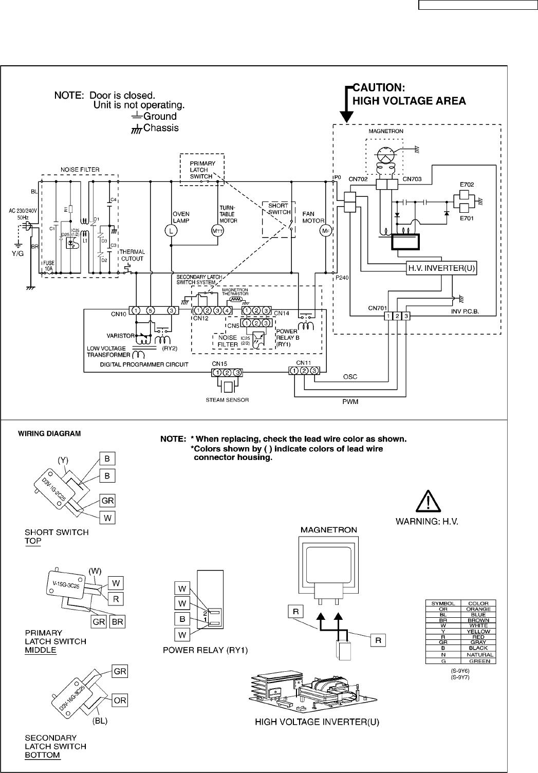 Panasonic Nn Sd452w Tmpm User Manual To The 24f7fb68